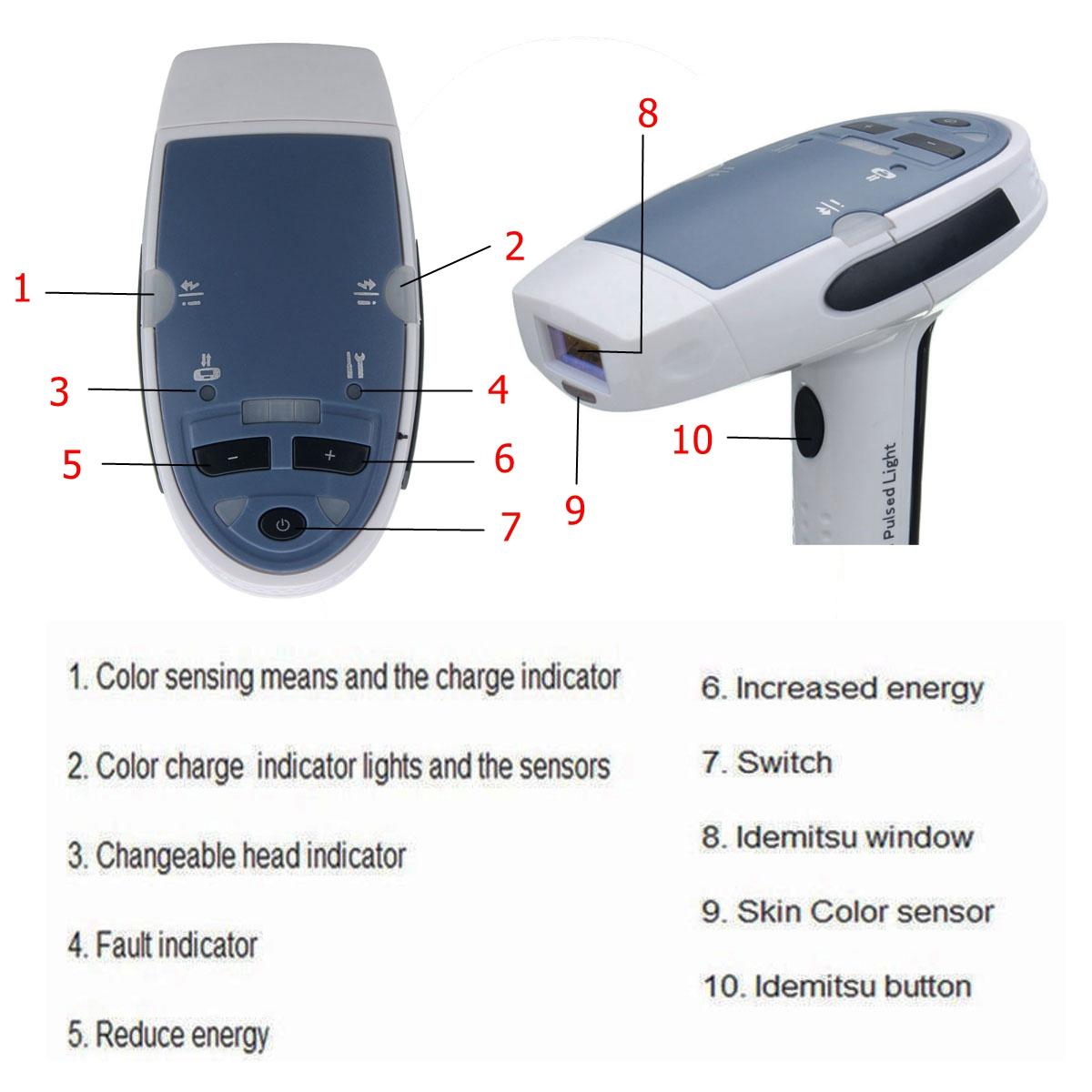 100,000 Times Lamp BlueIPL Laser Hair Removal Home Use Permanent Painless Epilator Machine